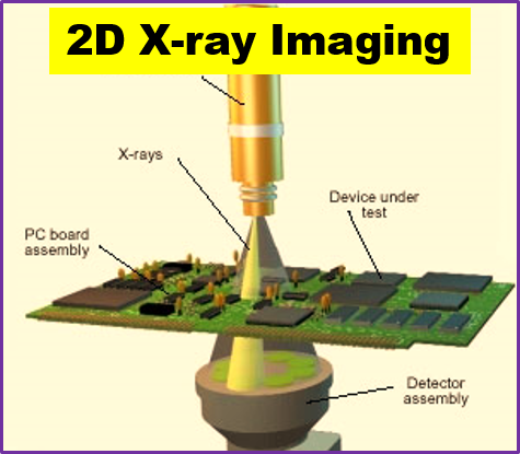 2D X-ray Imaging