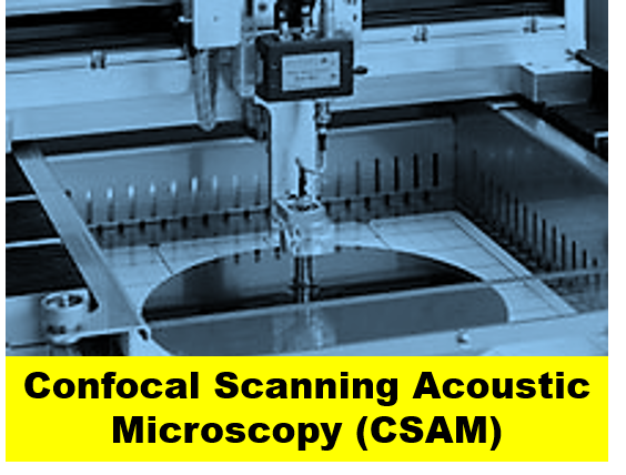 Confocal Scanning Acoustic Microscope CSAM